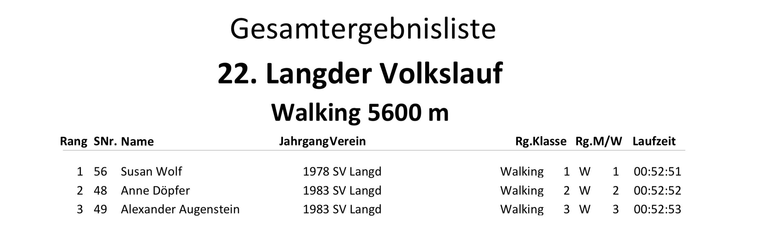 Gesamtergebnisliste 22. Langder Volkslauf 2019 Engel-Landschaftslauf-Cup Walker