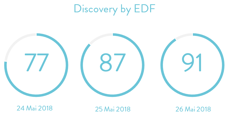 image discovery by EDF CozyAir.png