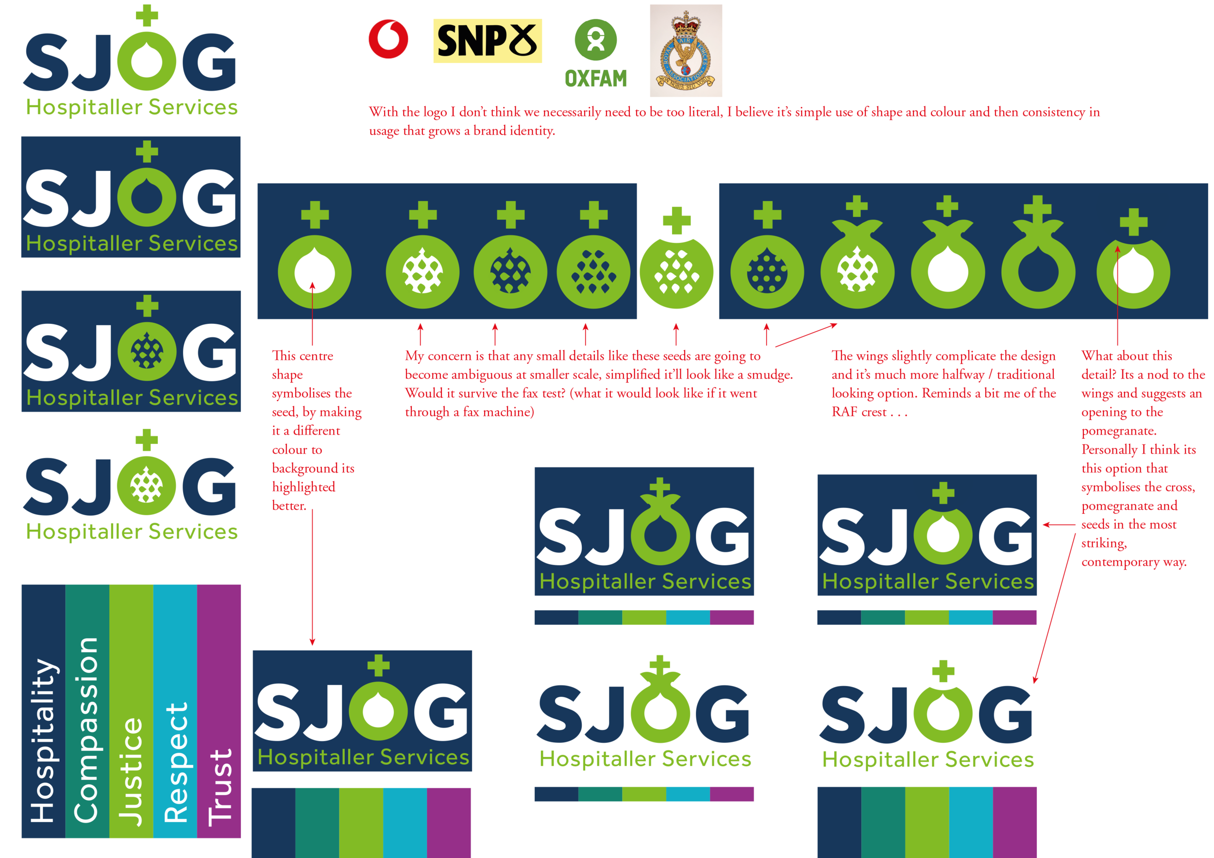 SJOG_3_initial_ideas_recommendations2.png