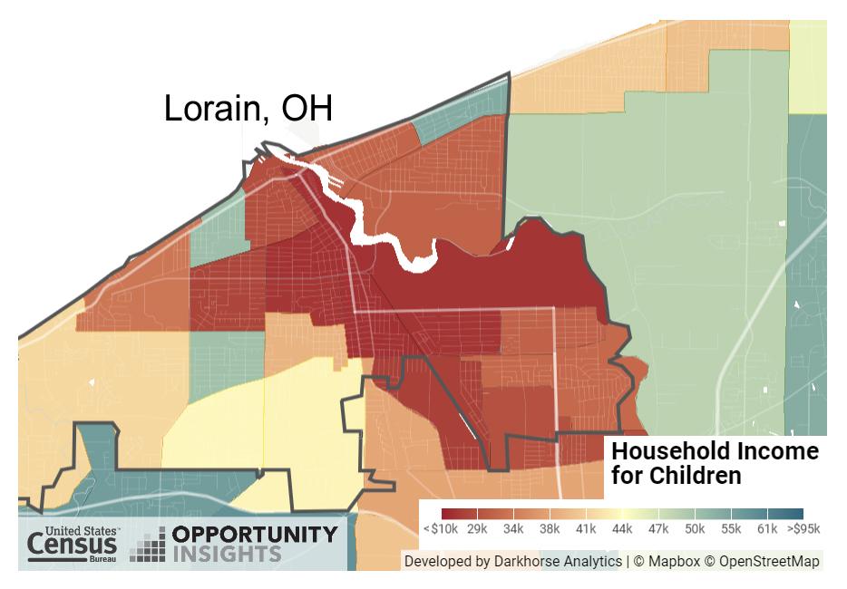 Opportunity Atlas-Lorain.jpg