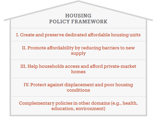 Local Housing Solutions_4-policy-framework.png