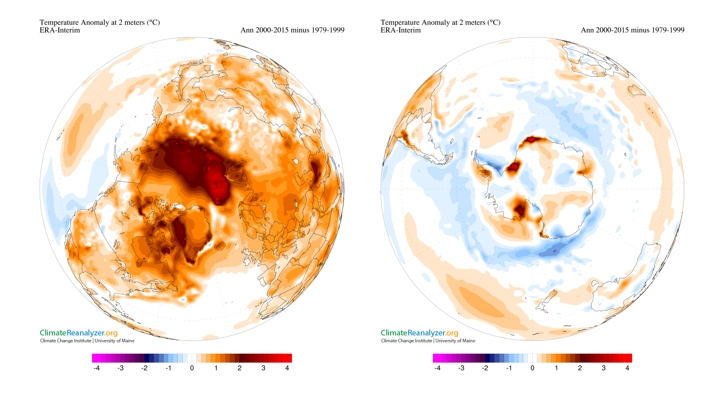 Figure 4: Temperature anomaly (difference) at 2m above the surface (annual ˚C) using ERA-Interim climate data. Difference calculated subtracting temperature during the period 1979-1999 from temperature during the period 2000-2015 for the Arctic (left) and the Antarctic (right).