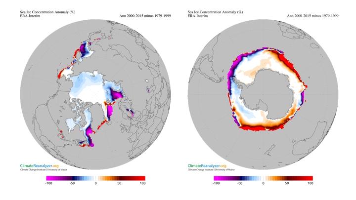 Figure 8: Sea ice concentration anomaly (Gridcel %) using ERA-Interim climate data for the period 2000-2015 minus 1979-1999 (left Arctic), right (Antarctic).