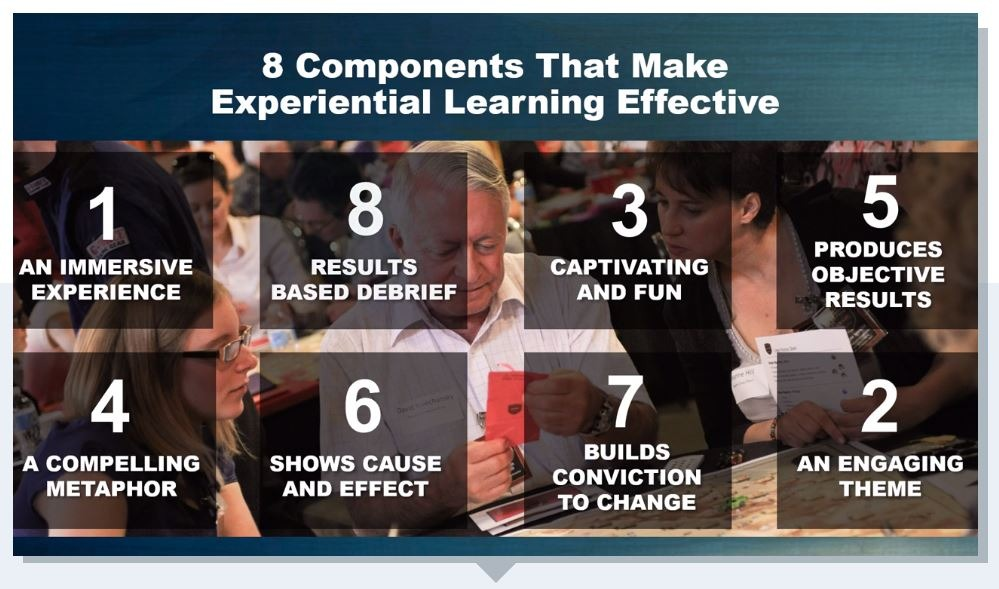 8 Components that make Experiential Learning effective via Eagle Flight