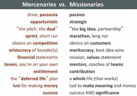 Great companies are led by Missionaries not Mercenaries