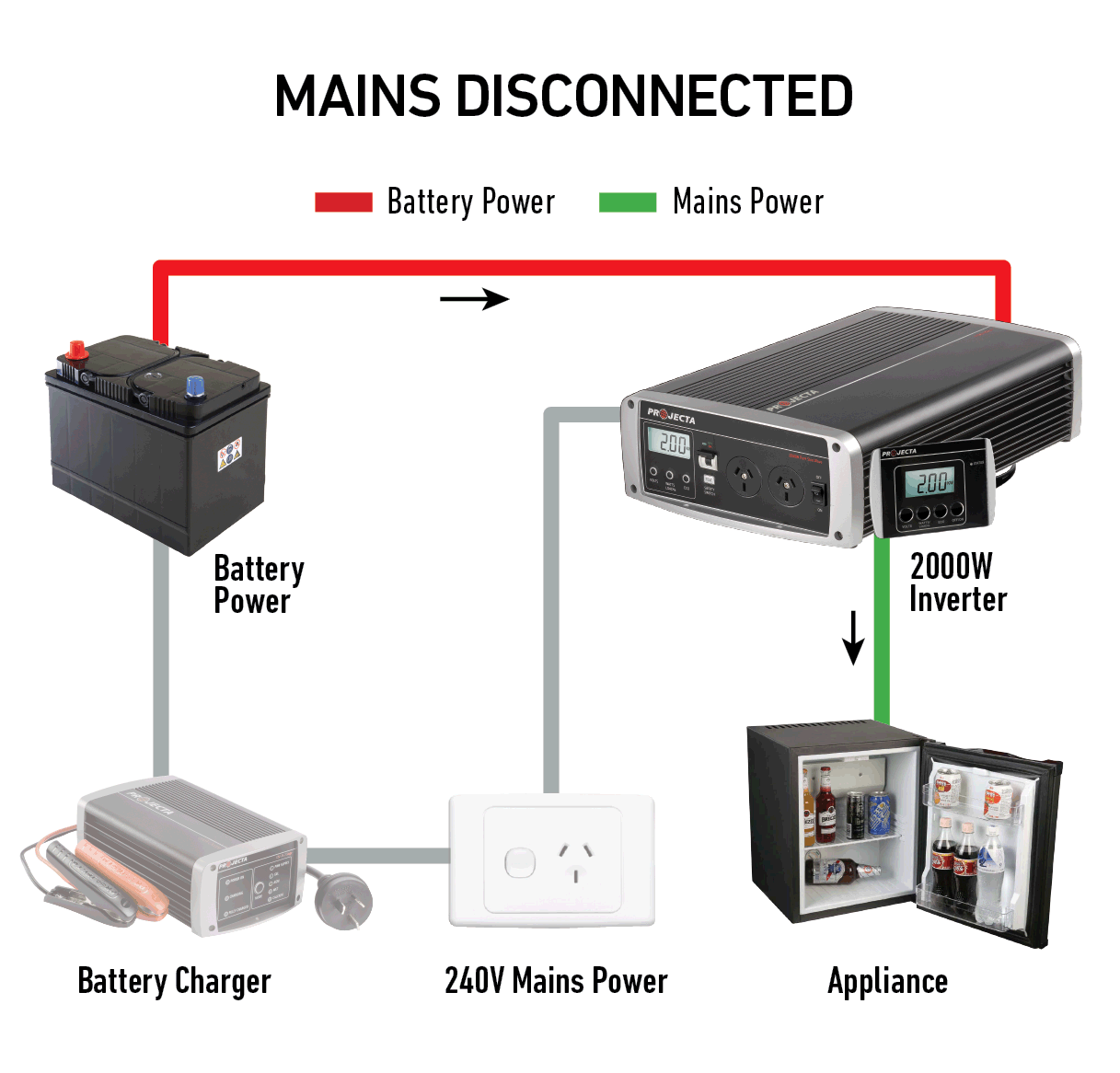 AC_transfer_diagram_disconnected.png