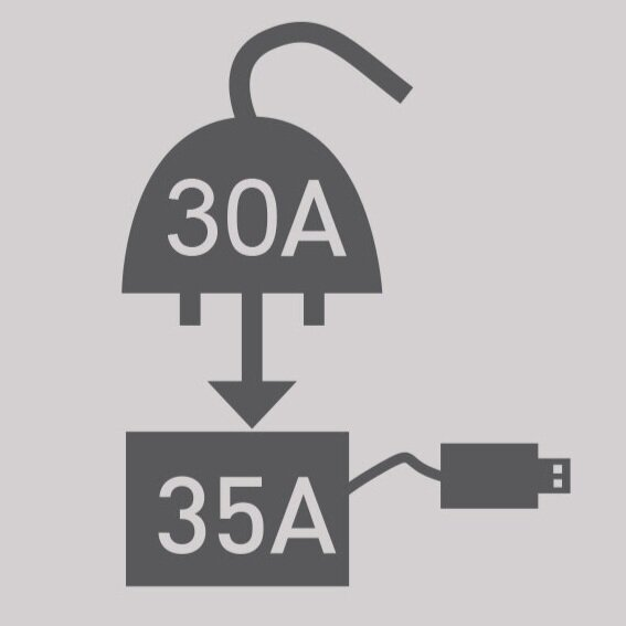 30A Charger, 35A Power Supply