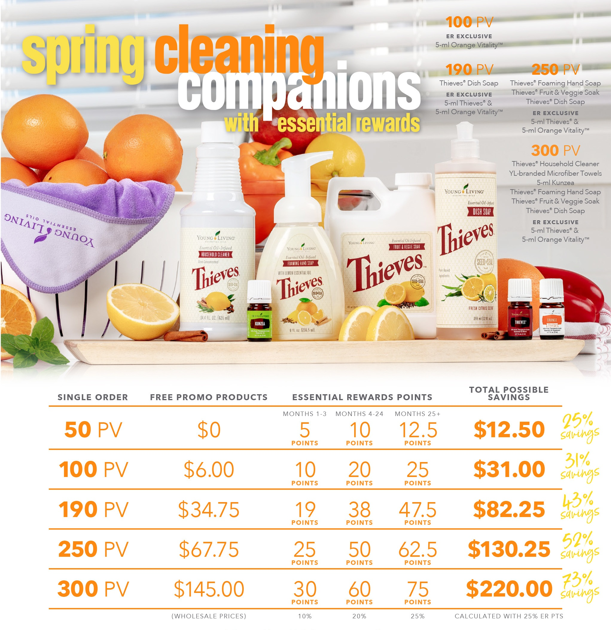 Celebrate spring with Young Living's March PV Promotion