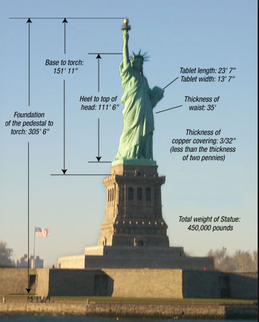 No Coincidences in a linear existence. - You will learn very soon what the sacred geometry in the Statue of Liberty, the Hoover Dam, Washington D.C. and the giant Footprint in the Desert near Area 51 have in common.