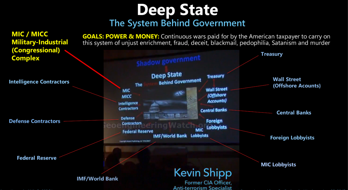 2019-07-17 02_43_50-kevin-shipp-deep-state.jpg (1320×742) - Brave.png