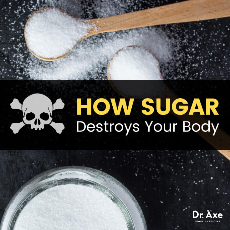 Dr. Axe   HOw sugar is causing chronic INFLAMMATION in your body. chronic INFLAMMATION is believed to be the root cause of most diseases, and is preventable.