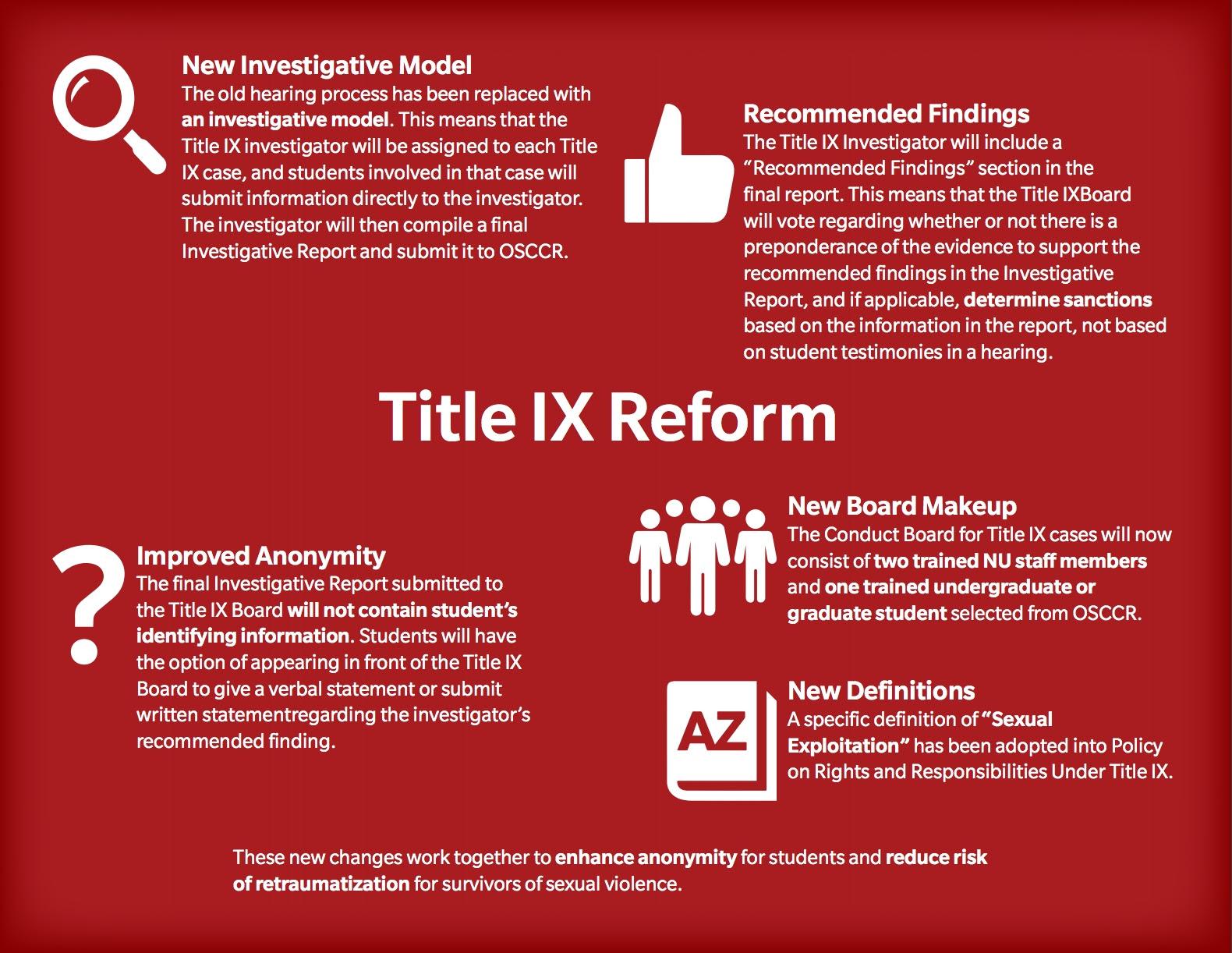 Title-IX-image.jpg