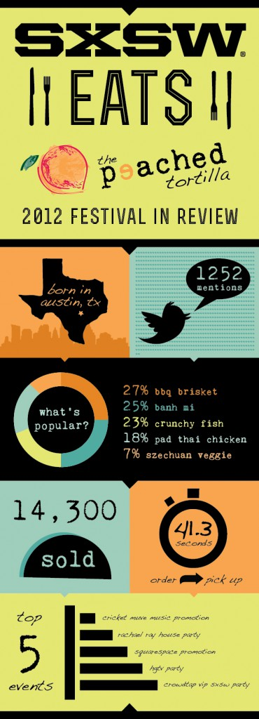 tpt-infographic-370x1024.jpg
