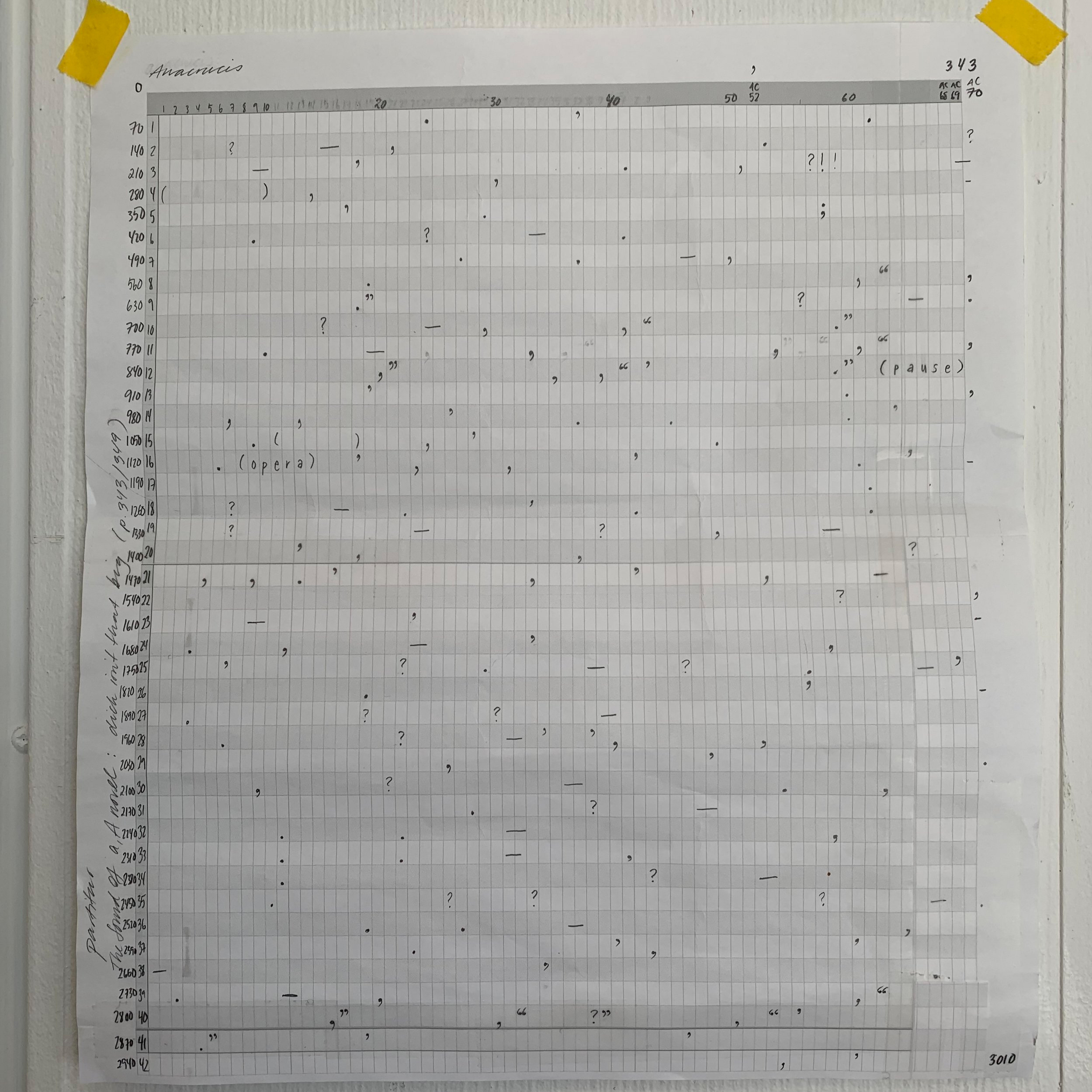 "The original score for ""p343 for Theodor W. Adorno""."