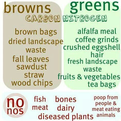 Compost is all about a balance between greens and browns.