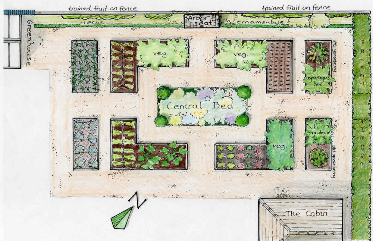 Map It Out - Do a rough sketch of your garden. Include the physical factors you've identified. (Save a copy of your blank map, it'll be great for future years!)