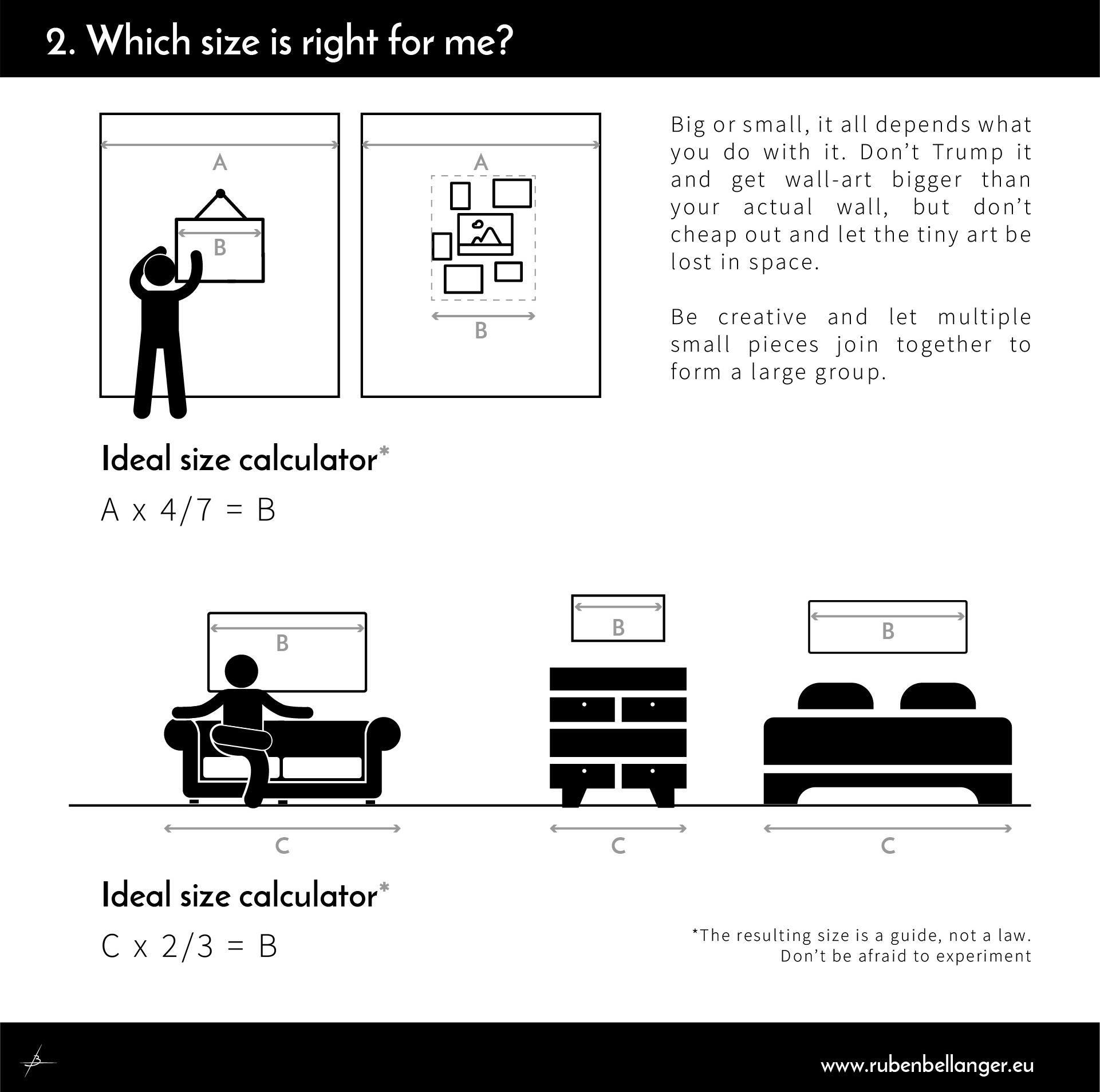 RubenBellanger_WallArt_Infographic_Part2.jpg
