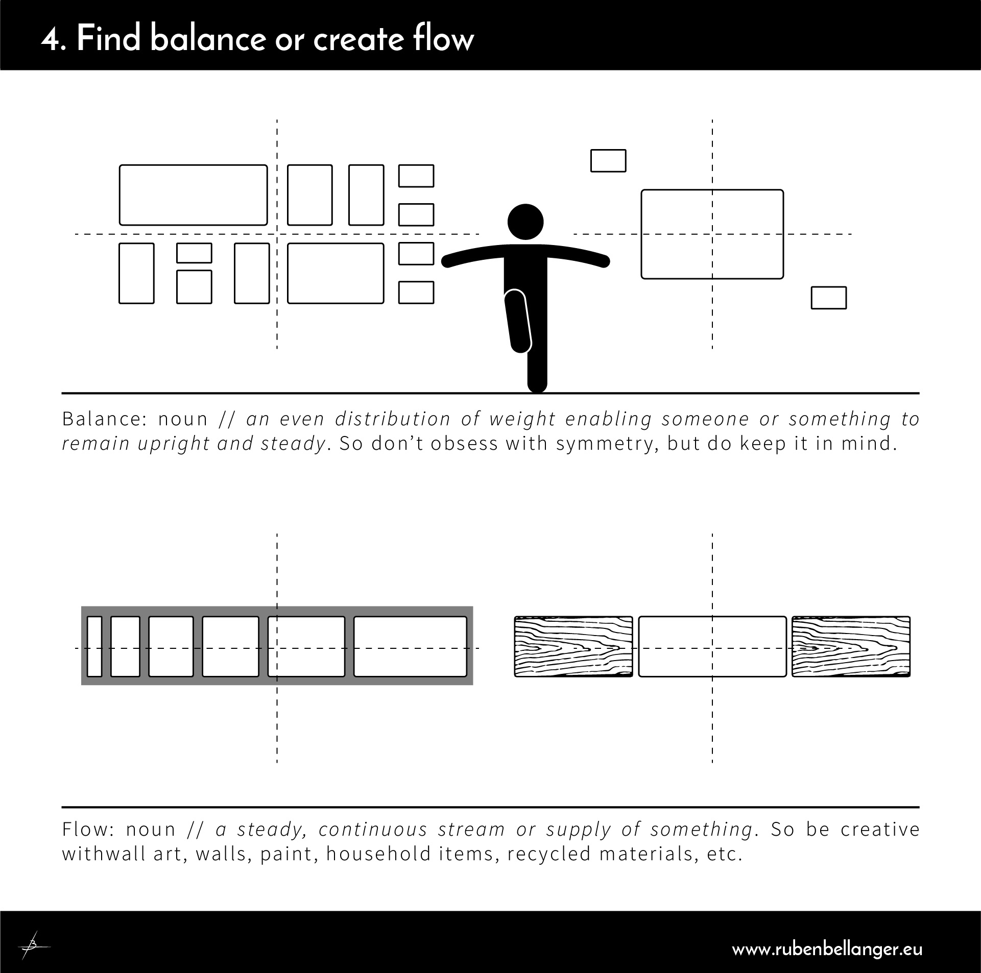 RubenBellanger_WallArt_Infographic_Part4.jpg