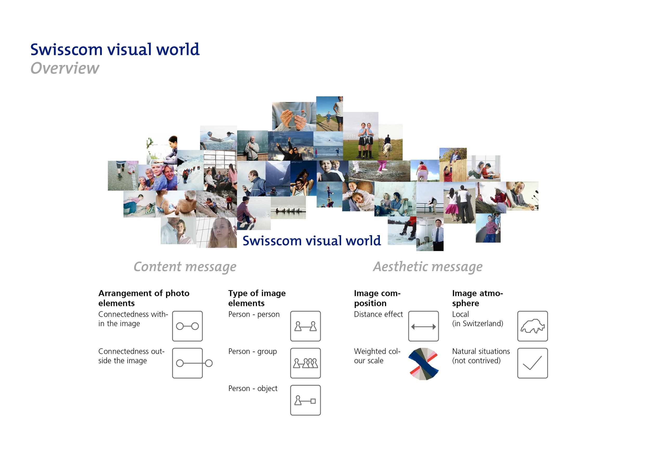 sc600_poss_en-Overview chart.png