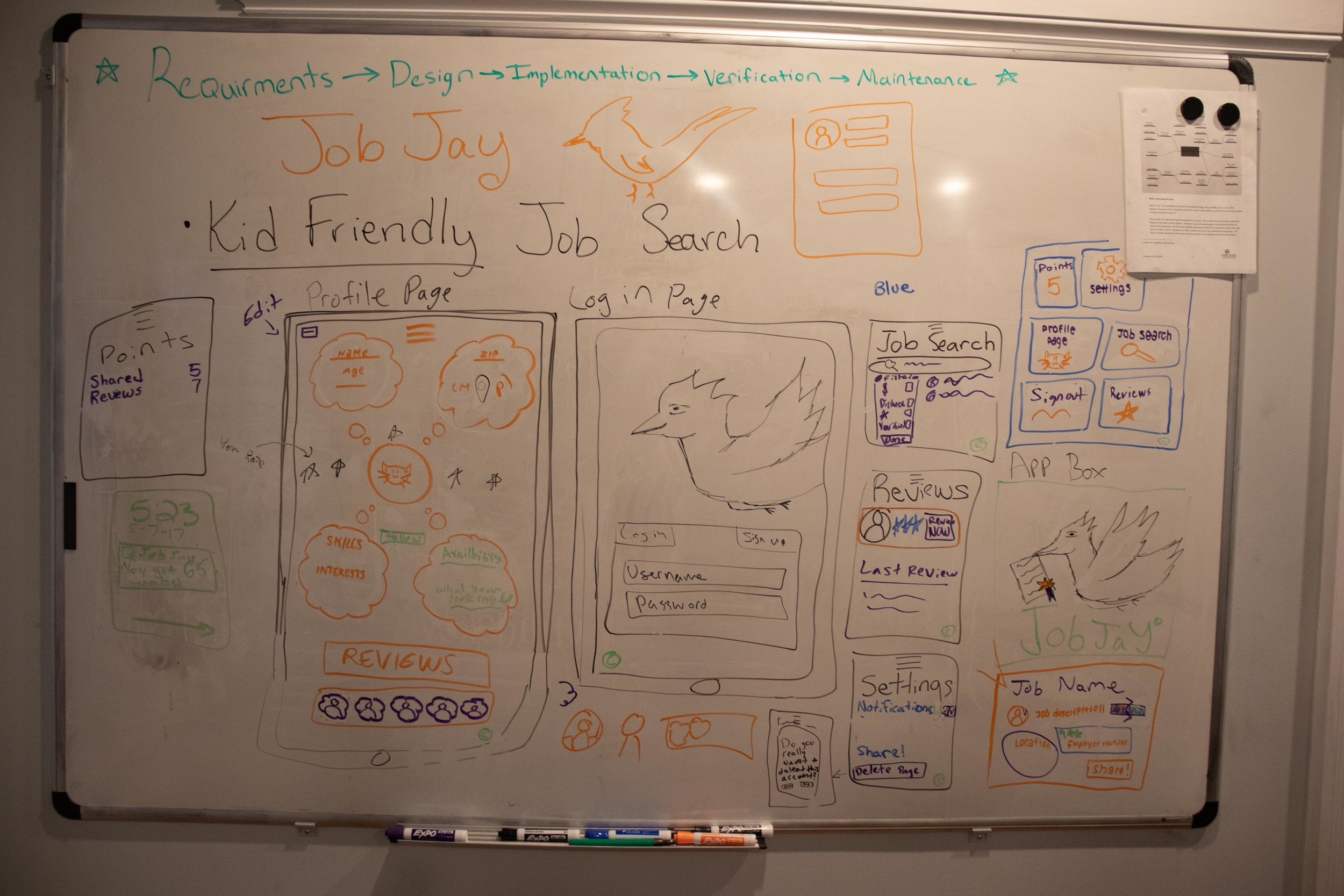 Students designed a kid-friendly job searched app and drew out a user board for both job searchers and employers.