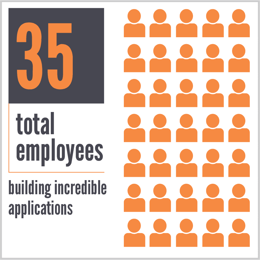 Copy of 35 total employees building incredible applications