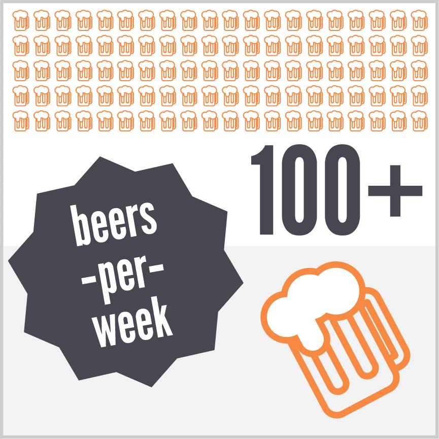 Copy of 100+ beers-per-week