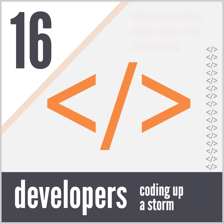 Copy of 16 developers coding up a storm