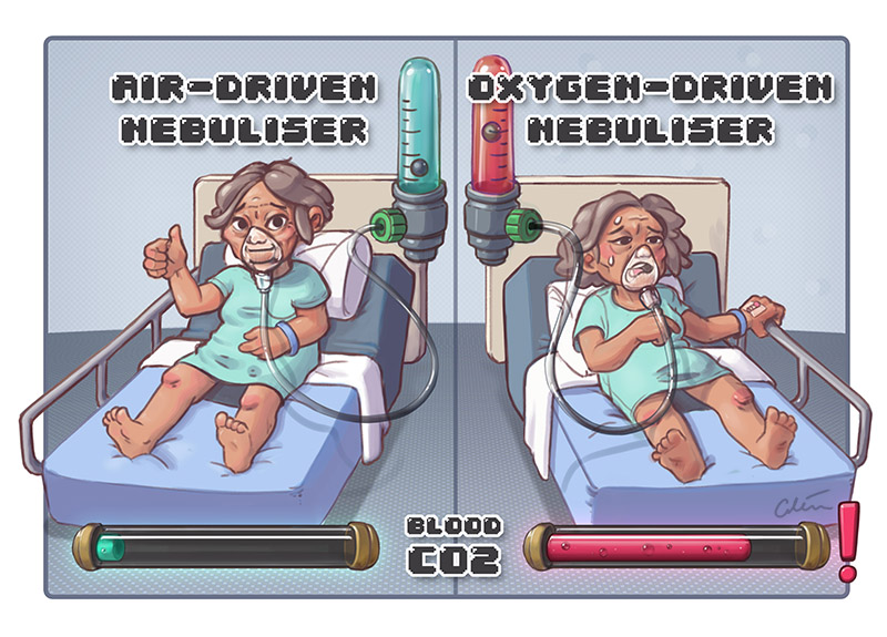 Air vs oxygen driven nebulisers in acute exacerbation of COPD