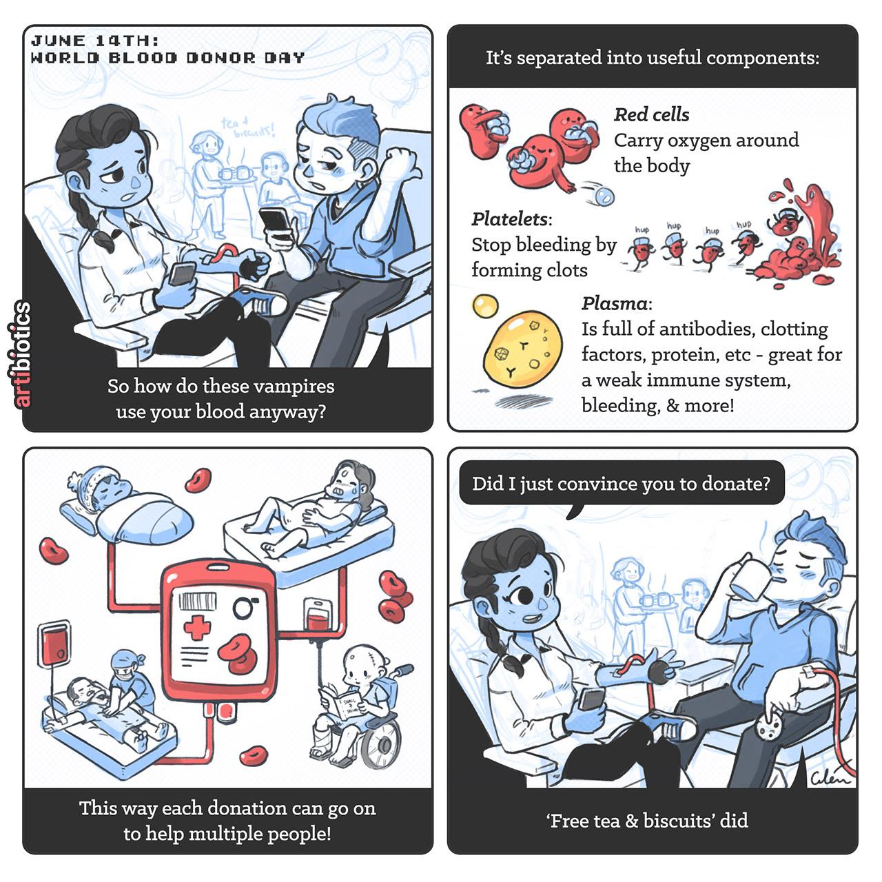 World Blood Donor Day. Cartoon by Dr Ciléin Kearns (Artibiotics)