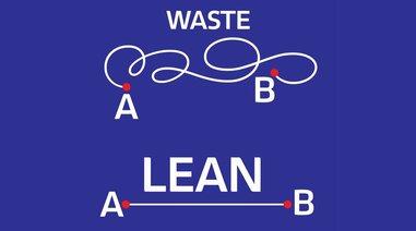 rsz_lean-manufacturing-identifes-waste-in-workflows.jpg