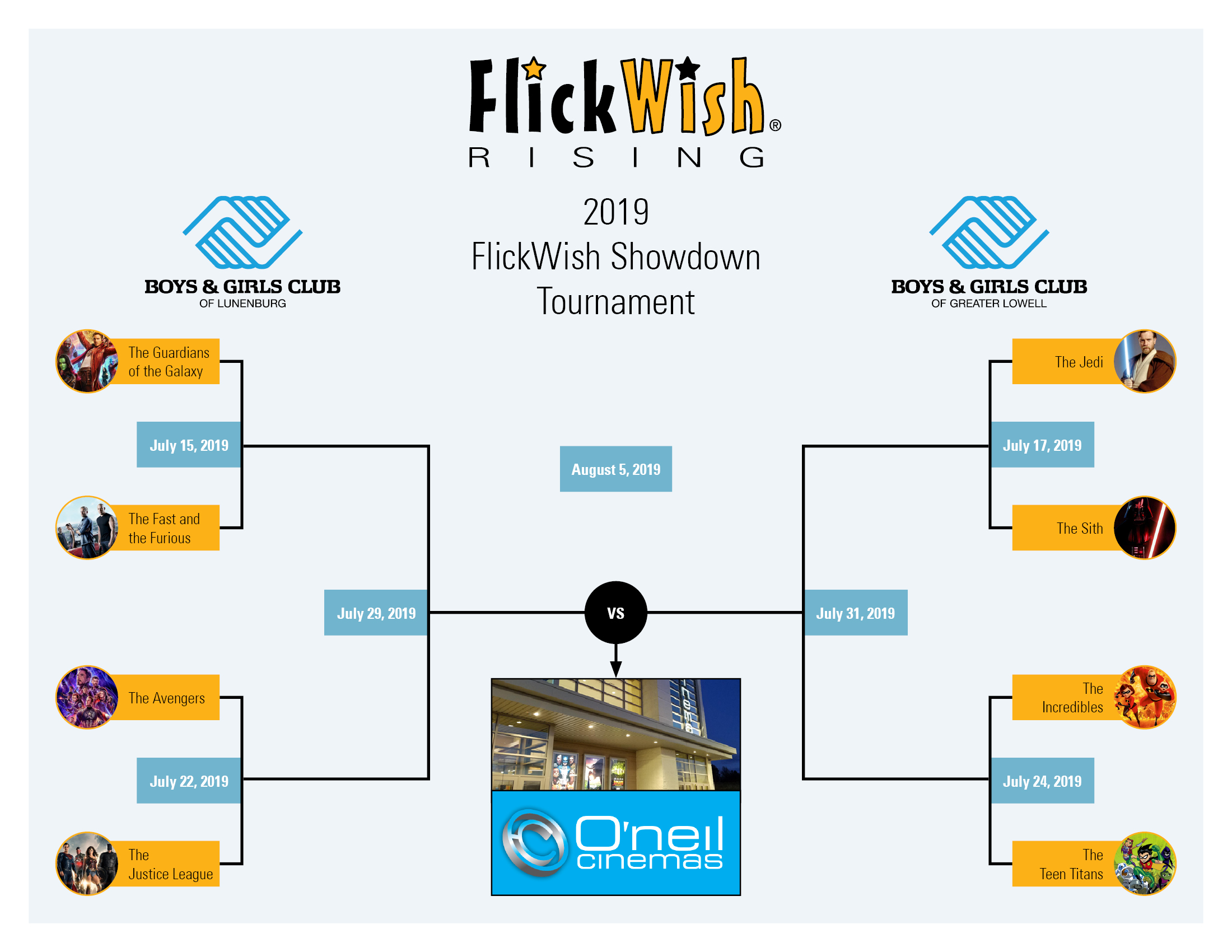 2019 FlickWish Showdown Tournament Bracket