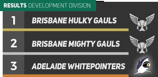 Development Division