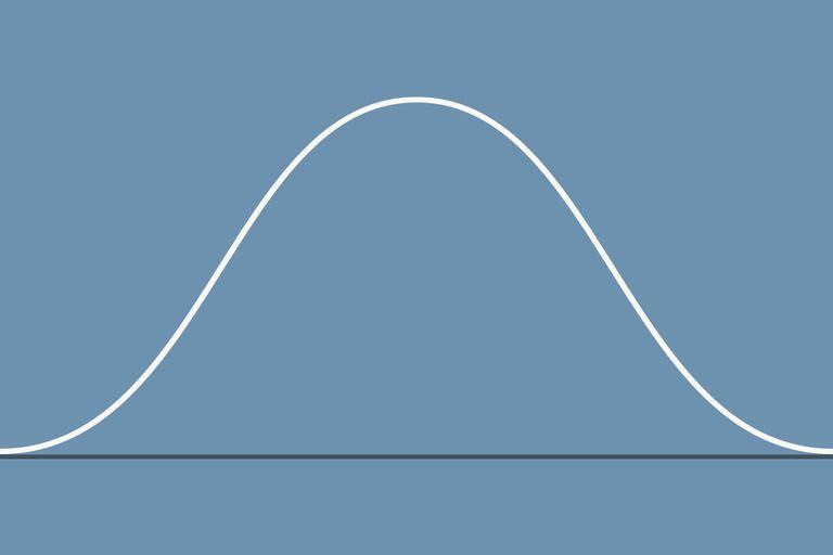 bell-curve-58d0490d3df78c3c4f8e09cb.jpg