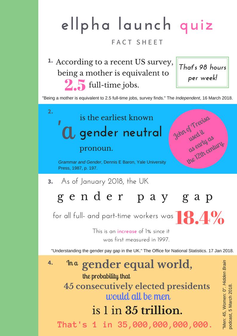 launch quiz fact sheet p1.png