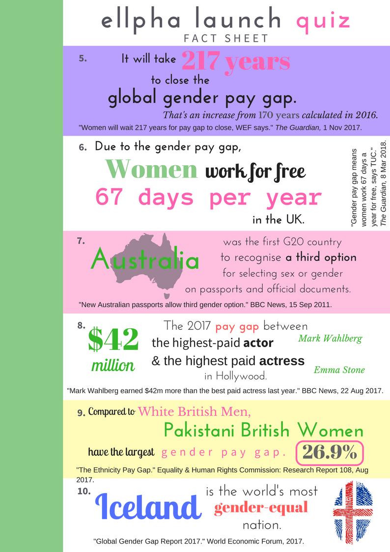 launch quiz fact sheet p2.png
