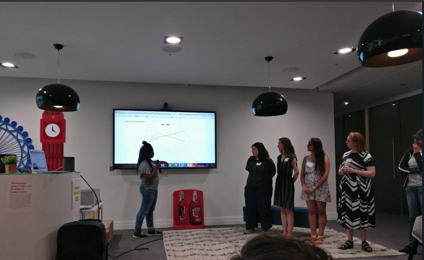 Volunteers presenting findings on the pay gap.