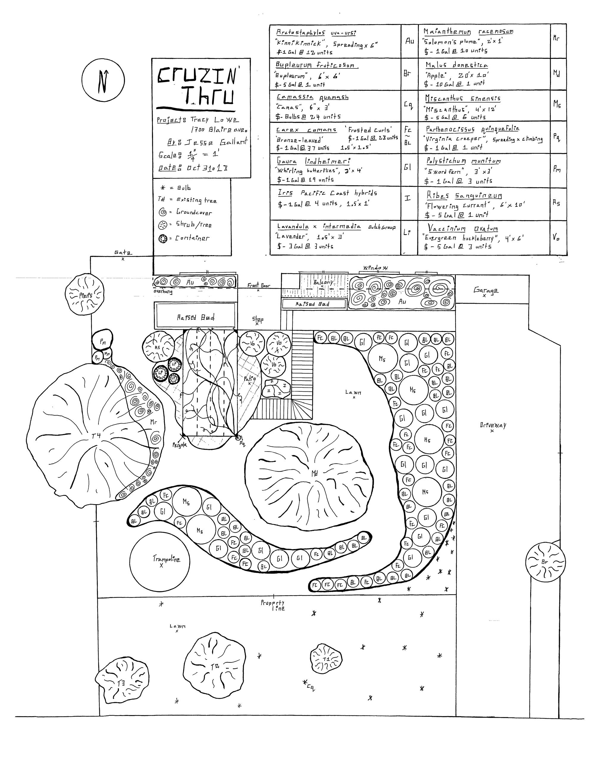 Garden design, Gardens, Victoria, BC
