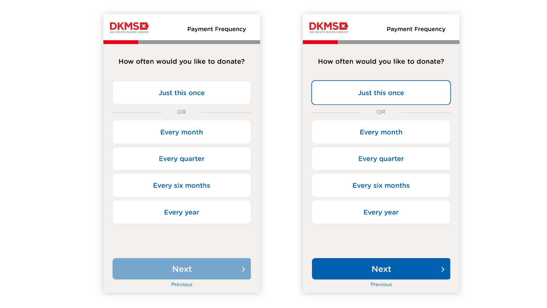 Optimizing the donation flow for mobile