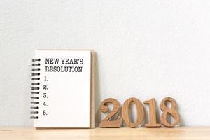 2018Resolutions.ashx.jpeg