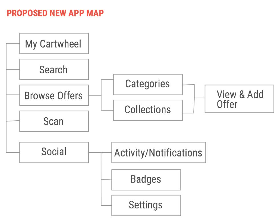target-map.png