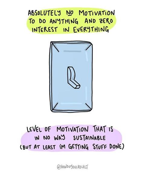 motivation on off.PNG