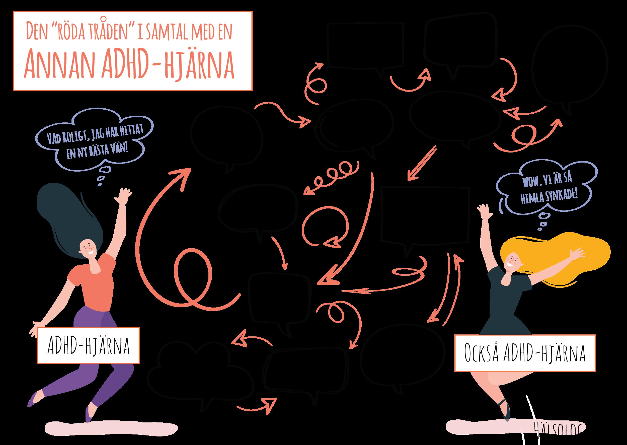 Röda tråden ADHD-hjärna.png