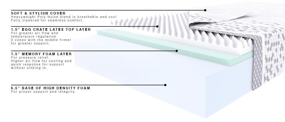 "Image by Crave Mattress - 10"" Luxury Firm Memory Foam Innerspring Hybrid Plush"