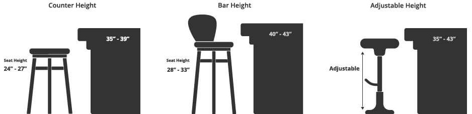 Bar+Stool+Heights.jpg