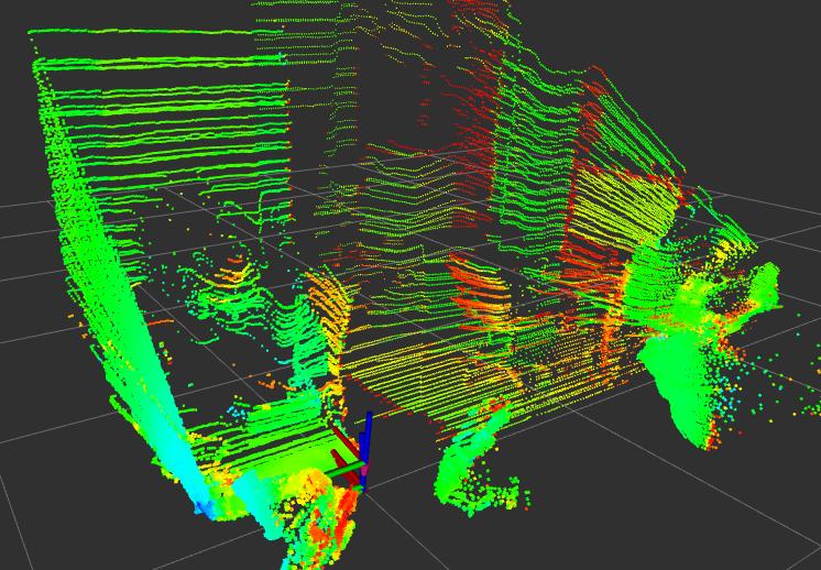 A LiDAR-generated 3D point cloud.
