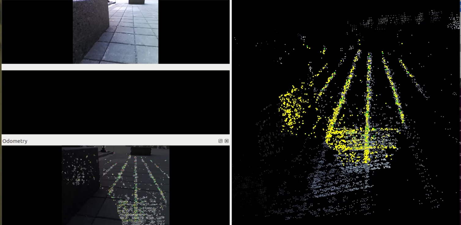 Features detection using the RGBD camera.