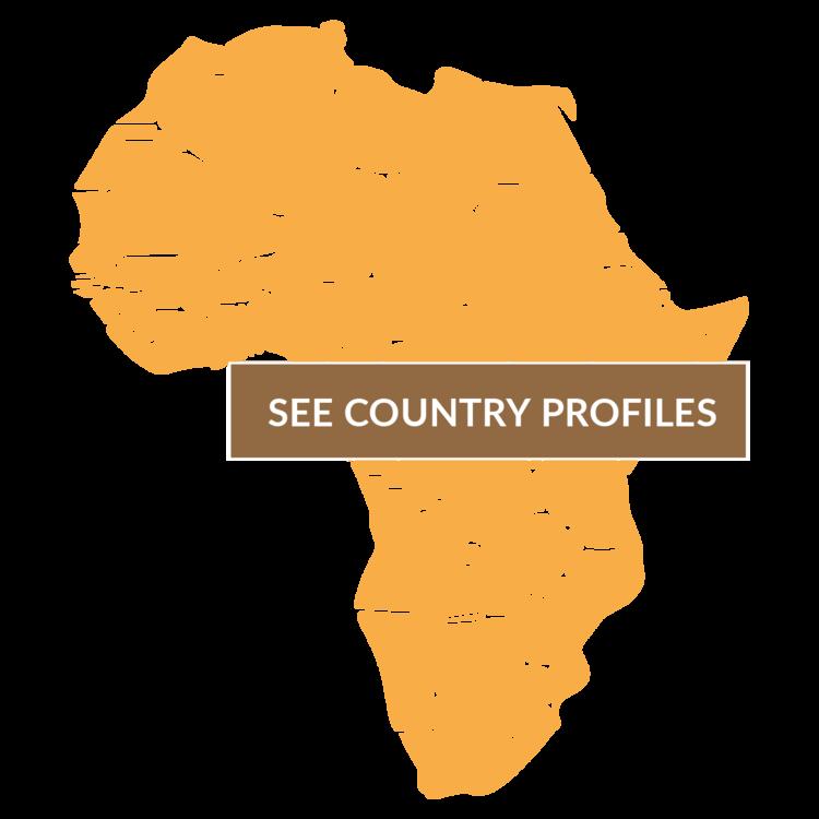 Country profiles CTA