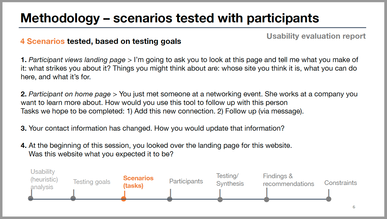 mango methodology slide.png