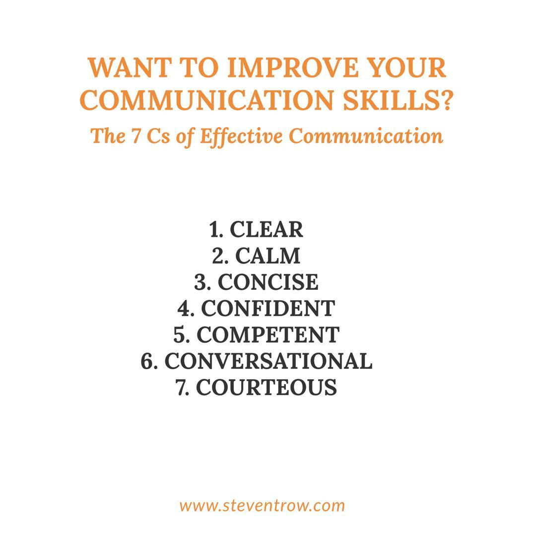 7C's of communication