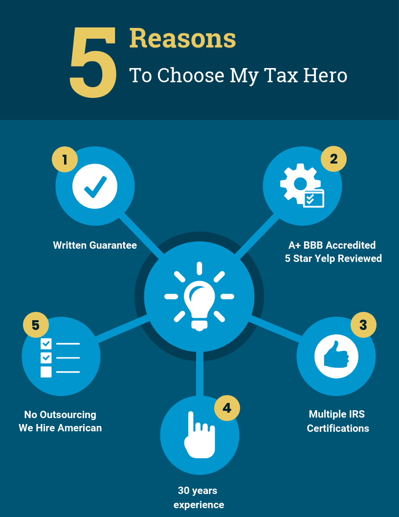 Best Tax Relief Companies , Get Tax Relief Help, How To Fix Back Tax Owed, IRS Tax Debt Relief